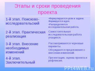 Презентация, оценка проекта и рефлексия. 4-й этап. Заключительный Рассматриваютс