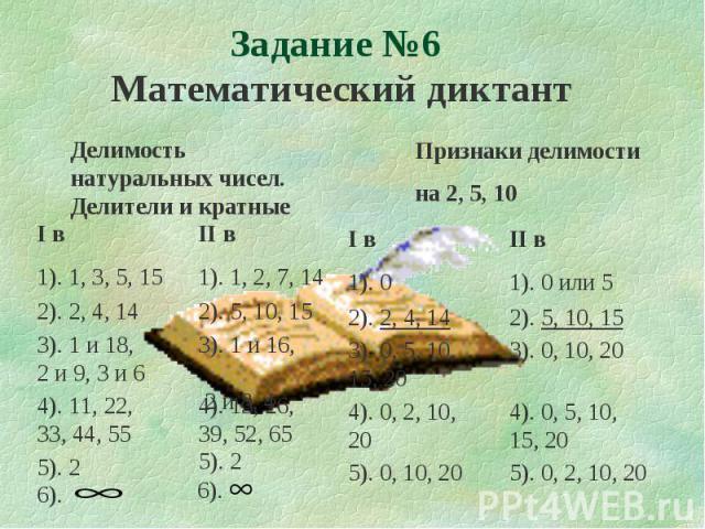 Математический диктант Делимость натуральных чисел. Делители и кратные Признаки делимости на 2, 5, 10 I в 1). 1, 3, 5, 15 II в 1). 1, 2, 7, 14 2). 2, 4, 14 2). 5, 10, 15 3). 1 и 18, 2 и 9, 3 и 6 3). 1 и 16, 2 и 8, 4 4). 11, 22, 33, 44, 55 4). 13, 26…