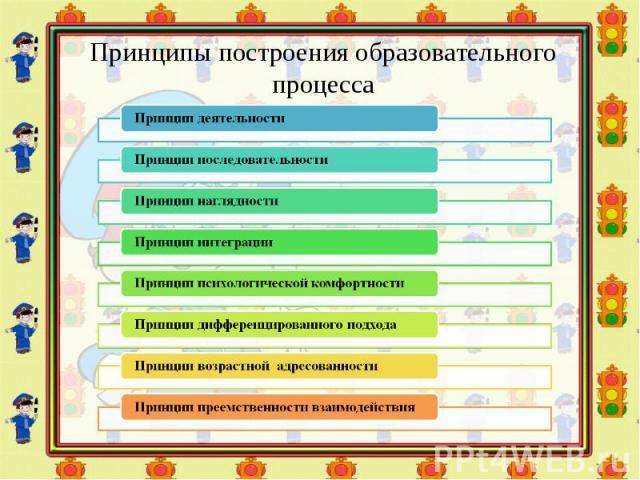 Принципы построения образовательного процесса