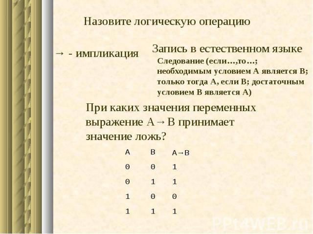 1 1 1 0 0 1 1 1 0 1 0 0 A→B В А - импликация При каких значения переменных выражение А→B принимает значение ложь? Запись в естественном языке → Следование (если…,то…; необходимым условием А является В; только тогда А, если В; достаточным условием В …