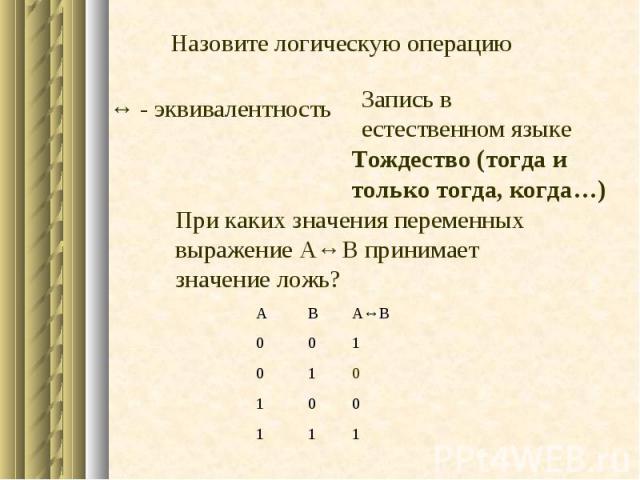 1 1 1 0 0 1 0 1 0 1 0 0 A↔B В А - эквивалентность При каких значения переменных выражение А↔B принимает значение ложь? Запись в естественном языке ↔ Тождество (тогда и только тогда, когда…) Назовите логическую операцию