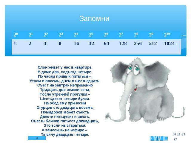 Слон живет у нас в квартире, В доме два, подъезд четыре. По часам привык питаться – Утром в восемь, днем в шестнадцать. Съест на завтрак непременно Тридцать две охапки сена, После утренней прогулки – Шестьдесят четыре булки. На обед ему приносим Огу…