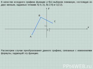 A B C x y 0 1 1 В качестве исходного графика функции y=f(x) выберем ломанную, со