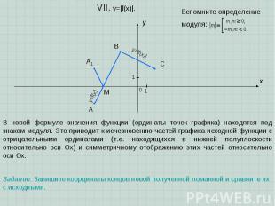 A B C x y 0 1 1 VII. y=|f(x)|. Задание. Запишите координаты концов новой получен