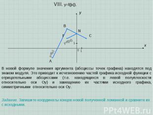 A B C x y 0 1 1 VIII. y=f(|x|). Задание. Запишите координаты концов новой получе
