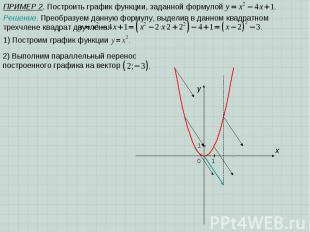 ПРИМЕР 2. Построить график функции, заданной формулой Решение. Преобразуем данну