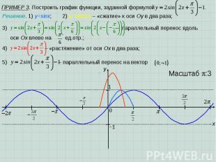 ПРИМЕР 3. Построить график функции, заданной формулой x y 1 0 Масштаб :3 −1 Реше