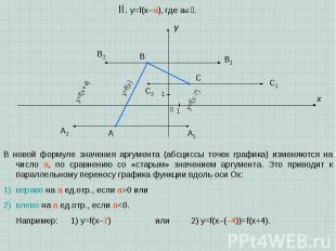 A B C x y 0 1 1 II. y=f(x–a), где a. В новой формуле значения аргумента (абсцисс