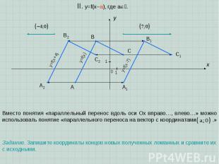 A B C x y 0 1 1 II. y=f(x–a), где a. Вместо понятия «параллельный перенос вдоль