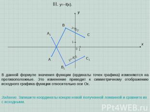 A B C x y III. y=–f(x). 0 1 1 A1 B1 C1 В данной формуле значения функции (ордина