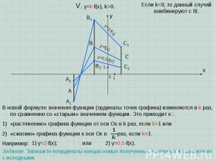 A B C x y 0 1 1 V. y=kf(x), k>0. В новой формуле значения функции (ординаты точе