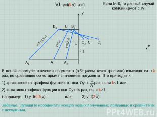 A B C x y 0 1 1 VI. y=f(kx), k>0. В новой формуле значения аргумента (абсциссы т