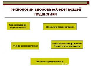 Технологии здоровьесберегающей педагогики Организационно- педагогические Психоло