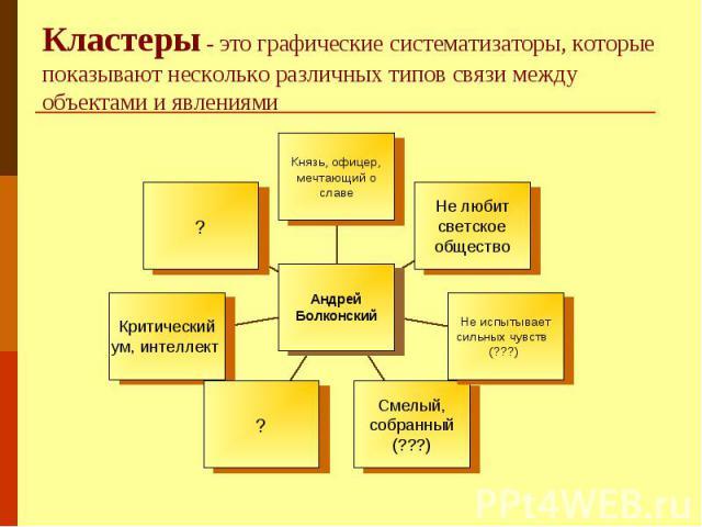 Кластеры - это графические систематизаторы, которые показывают несколько различных типов связи между объектами и явлениями