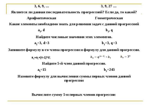 3, 6, 9, … 3, 9, 27 … Является ли данная последовательность прогрессией? Если да, то какой? Арифметическая Геометрическая Какие элементы необходимо знать для решения задач с данной прогрессией a1, d b1, q Найдите числовые значения этих элементов. a1…