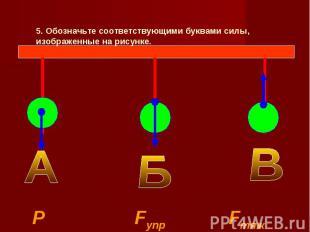 5. Обозначьте соответствующими буквами силы, изображенные на рисунке. Р Fупр Fтя