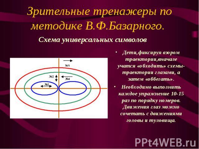Зрительные тренажеры по методике В.Ф.Базарного. Дети,фиксируя взором траектории,вначале учатся «обходить» схемы-траектории глазами, а затем «оббегать». Необходимо выполнить каждое упражнение 10-15 раз по порядку номеров. Движения глаз можно сочетать…