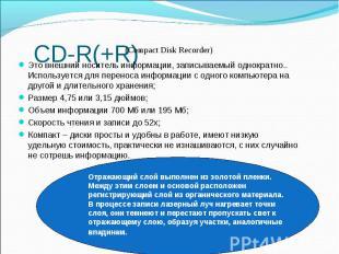 CD-R(+R) Это внешний носитель информации, записываемый однократно.. Используется