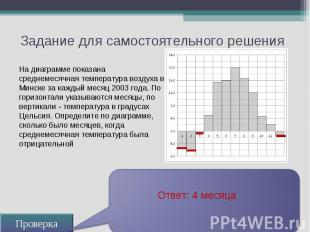 Задание для самостоятельного решения Проверка Ответ: 4 месяца На диаграмме показ