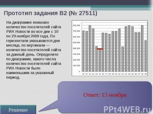 Прототип задания B2 (№ 27511) Ответ: 15 ноября Решение На диаграмме показано кол