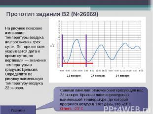 Прототип задания B2 (№26869) Решение На рисунке показано изменение температуры в
