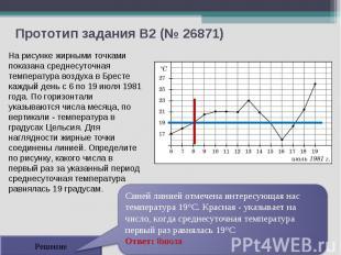 Прототип задания B2 (№ 26871) Решение На рисунке жирными точками показана средне