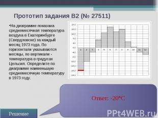 Прототип задания B2 (№ 27511) На диаграмме показана среднемесячная температура в