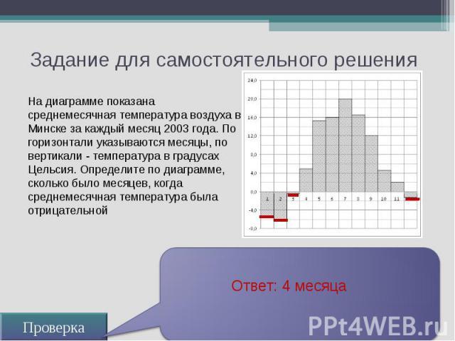 Задание для самостоятельного решения Проверка Ответ: 4 месяца На диаграмме показана среднемесячная температура воздуха в Минске за каждый месяц 2003 года. По горизонтали указываются месяцы, по вертикали - температура в градусах Цельсия. Определите п…