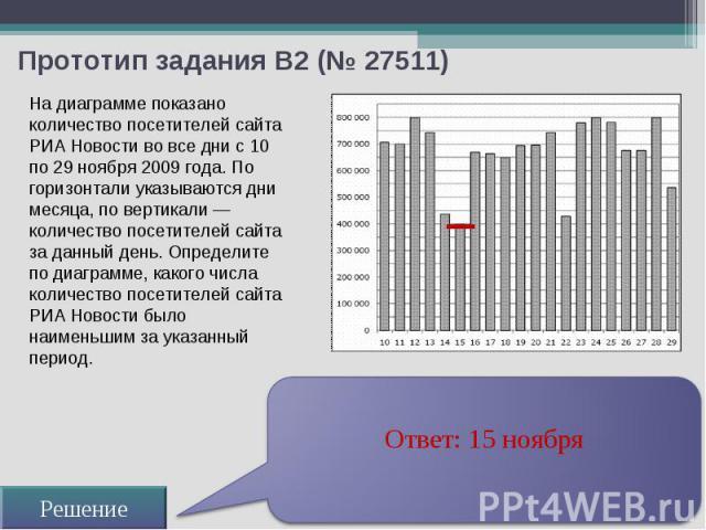 Прототип задания B2 (№ 27511) Ответ: 15 ноября Решение На диаграмме показано количество посетителей сайта РИА Новости во все дни с 10 по 29 ноября 2009 года. По горизонтали указываются дни месяца, по вертикали — количество посетителей сайта за данны…