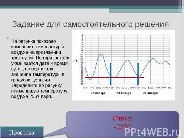 Задание для самостоятельного решения Проверка Ответ: -22°С На рисунке показано изменение температуры воздуха на протяжении трех суток. По горизонтали указывается дата и время суток, по вертикали — значение температуры в градусах Цельсия. Определите …