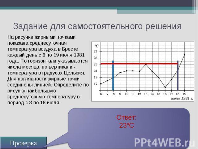 Задание для самостоятельного решения Проверка Ответ: 23°С На рисунке жирными точками показана среднесуточная температура воздуха в Бресте каждый день с 6 по 19 июля 1981 года. По горизонтали указываются числа месяца, по вертикали - температура в гра…