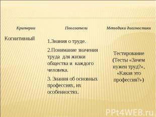 Критерии Показатели Методики диагностики Когнитивный 1.Знания о труде. 2.Пониман