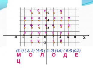 x 8642 -2 е ж з и к л м а б в г д у ф х ц ч ш щ й э ю я п р с н о т й (6;4) (-2;
