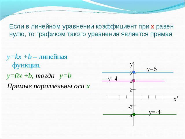 Если в линейном уравнении коэффициент при х равен нулю, то графиком такого уравнения является прямая y=kx +b – линейная функция. y=0x +b, тогда y=b Прямые параллельны оси х х у 6 4 2 -2-4 у=6 у=4 у=-4