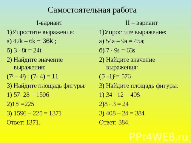 Самостоятельная работа I-вариант 1)Упростите выражение: а) 42k – 6k = 36k ; б) 3 8t = 24t 2) Найдите значение выражения: (72 – 42) : (7- 4) = 11 3) Найдите площадь фигуры: 1) 57 28 = 1596 2)152 =225 3) 1596 – 225 = 1371 Ответ: 1371. II – вариант 1)У…
