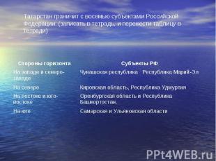 Стороны горизонта Субъекты РФ На западе и северо-западе Чувашская республика Рес