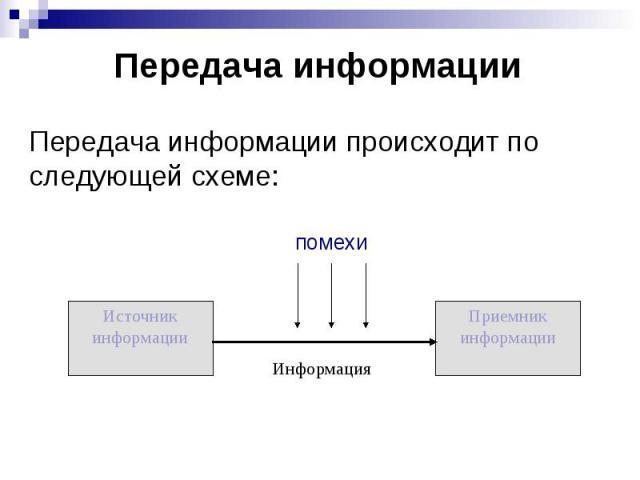 Передача информации происходит по следующей схеме: