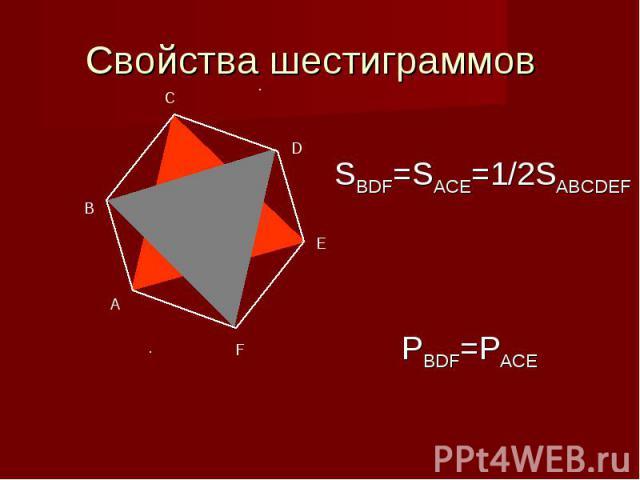 Свойства шестиграммов A B C D F E SBDF=SACE=1/2SABCDEF PBDF=PACE