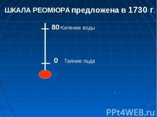 0 Таяние льда 80 Кипение воды предложена в 1730 г. . ШКАЛА РЕОМЮРА