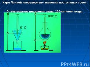 Карл Линней «перевернул» значения постоянных точек 0-температура плавления льда,