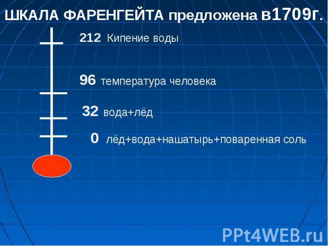 0 лёд+вода+нашатырь+поваренная соль 32 вода+лёд 96 температура человека 212 Кипение воды ШКАЛА ФАРЕНГЕЙТА предложена в1709г.
