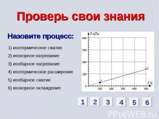 Проверь свои знания 1) изотермическое сжатие 2) изохорное нагревание 3) изобарно