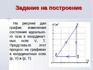 Задание на построение На рисунке дан график изменения состояния идеально-го газа