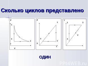 P0 T 1 2 3 T V 1 2 3 P0 V 1 2 3 Сколько циклов представлено ОДИН