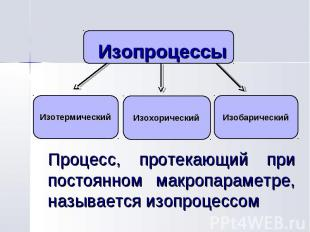 Изопроцессы Процесс, протекающий при постоянном макропараметре, называется изопр
