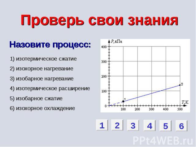 Проверь свои знания 1) изотермическое сжатие 2) изохорное нагревание 3) изобарное нагревание 4) изотермическое расширение 5) изобарное сжатие 6) изохорное охлаждение 4 2 6 5 1 3 Назовите процесс: