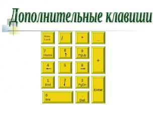 NumLock / * 5 8 6 9PgUp 4 7Home 2 1End 3PgDn 0Ins .Del _ + Enter