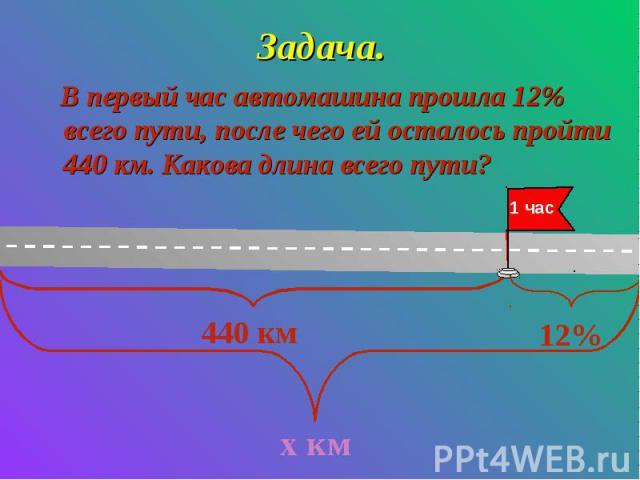 Задача. В первый час автомашина прошла 12% всего пути, после чего ей осталось пройти 440 км. Какова длина всего пути?