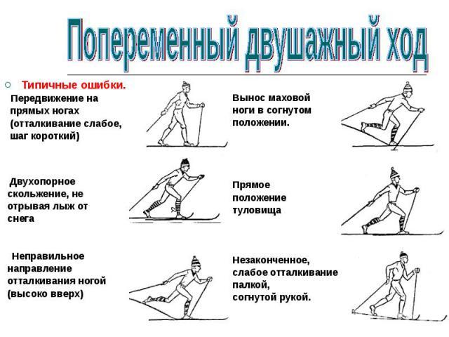 Типичные ошибки. Передвижение на прямых ногах (отталкивание слабое, шаг короткий) Двухопорное скольжение, не отрывая лыж от снега Неправильное направление отталкивания ногой (высоко вверх)Вынос маховой ноги в согнутом положении.Прямое положение туло…