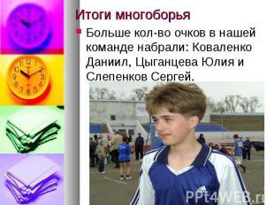 Итоги многоборьяБольше кол-во очков в нашей команде набрали: Коваленко Даниил, Ц